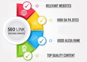 seo link building services in delhi - SEOWORLD