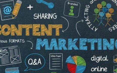 Content Marketing in Digital Marketing Strategies